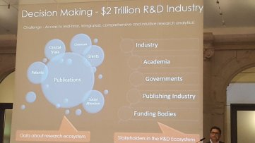 sciencepod decision making industries #ape2018 #acadape
